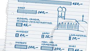 Infografik Frankfurter Allgemeine Zeitung